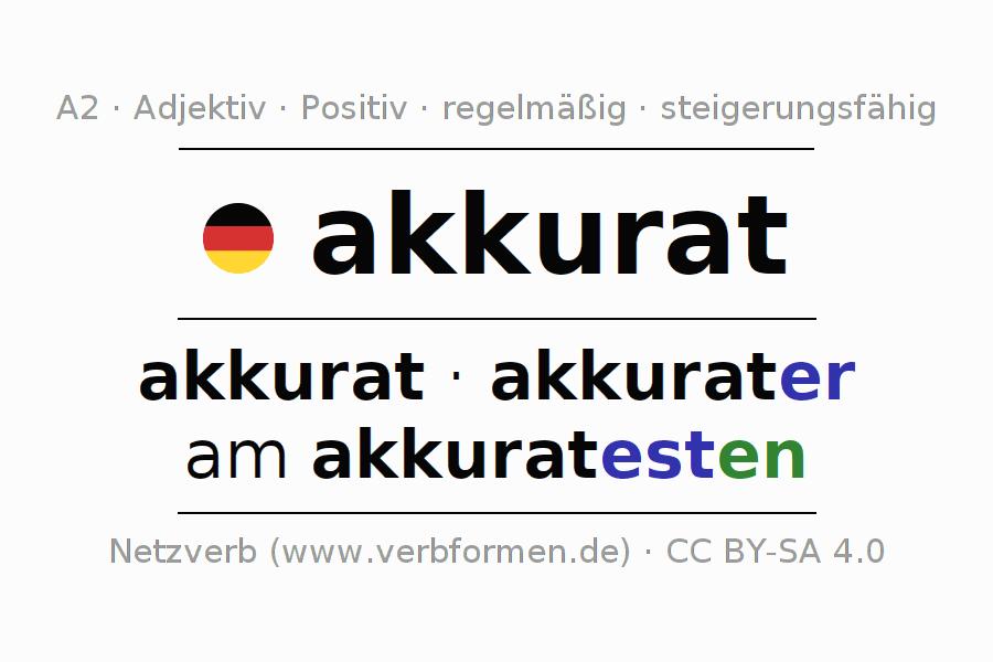 Beste Vergleichende Adjektive Arbeitsblatt Zeitgenössisch ...