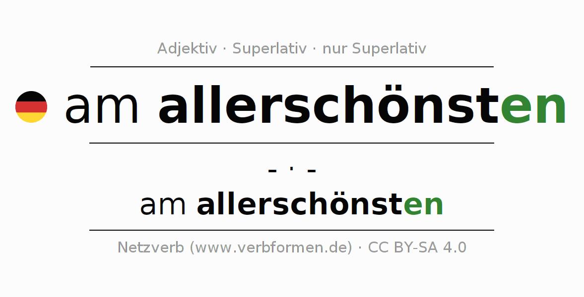 Deklination   am allerschönsten   Alle Formen, Steigerung, Tabellen ...