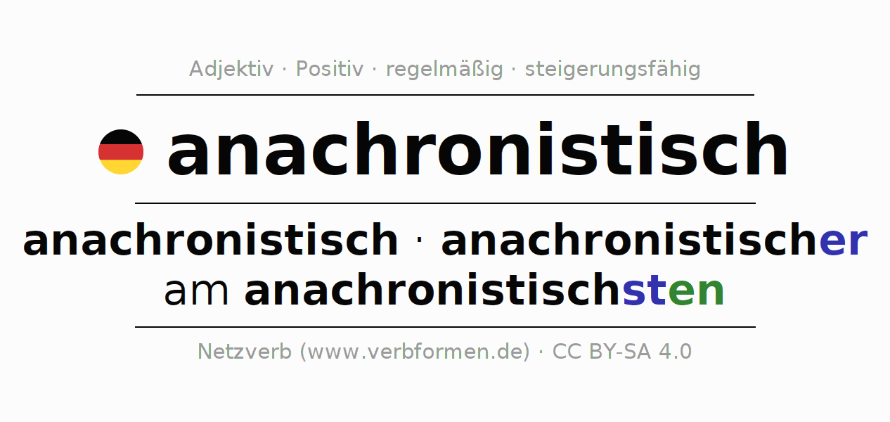 Deklination | anachronistisch | Alle Formen, Steigerung, Tabellen ...