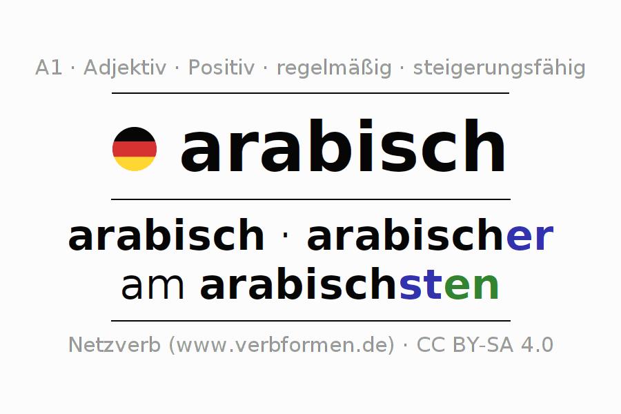 Beste Adjektiv Substantiv Arbeitsblatt Zeitgenössisch - Super Lehrer ...