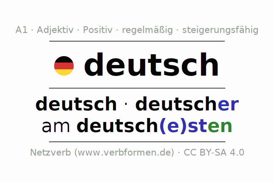 Deklination Deutsch Alle Formen Steigerung Tabellen Sprachausgabe