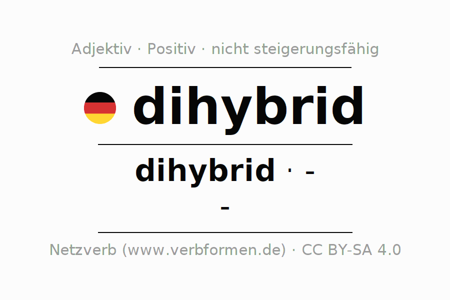 Fantastic Monohybrid Kreuz Arbeitsblatt Antworten Model - Mathe ...