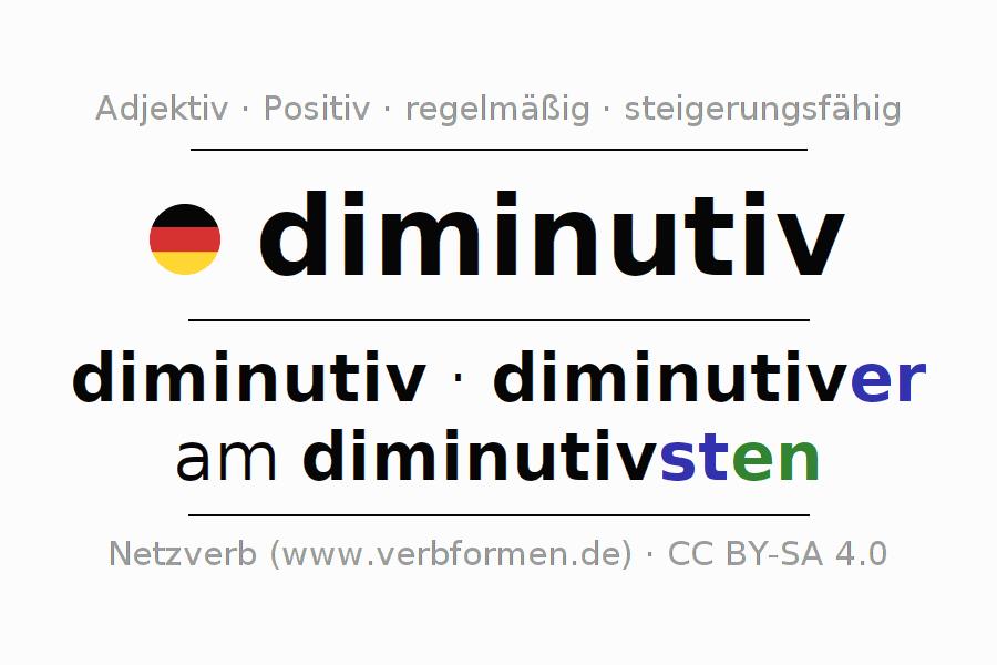 Ausgezeichnet Diminutiven Arbeitsblatt Galerie - Super Lehrer ...