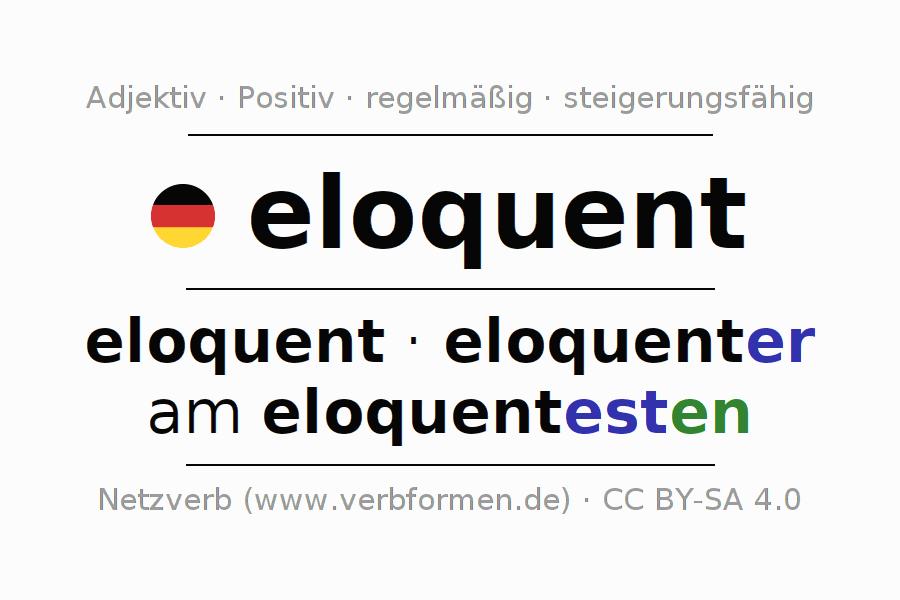 Deklination eloquent   Alle Formen, Steigerung, Tabellen, Sprachausgabe