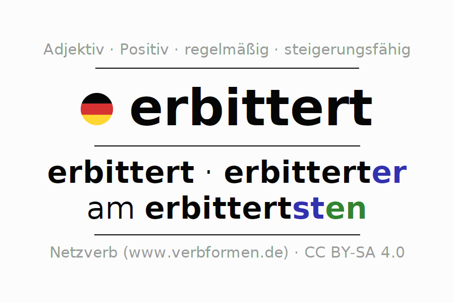 Fein Pronomen Praxis Arbeitsblatt Zeitgenössisch - Mathe ...