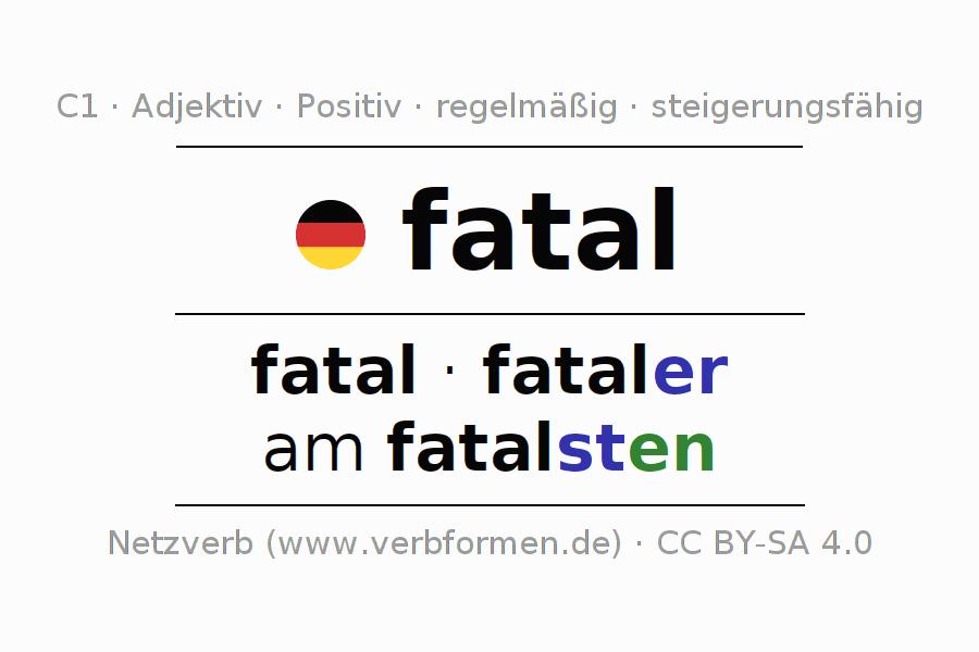 Deklination   fatal   Alle Formen, Steigerung, Tabellen und Downloads