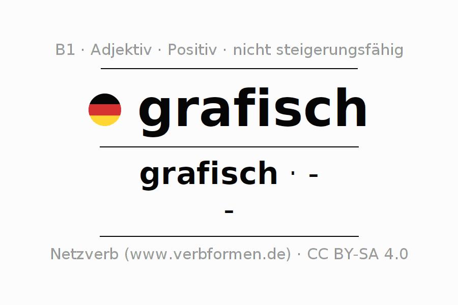 Fein Lösung Und Quadratische Funktionen Arbeitsblatt Grafisch ...