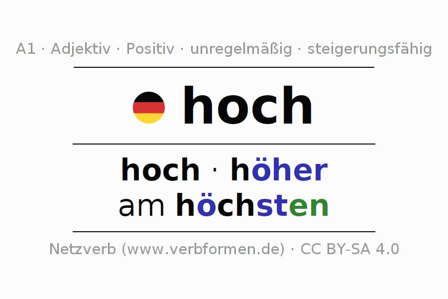 Groß Edmark Arbeitsblatt Bilder - Super Lehrer Arbeitsblätter ...