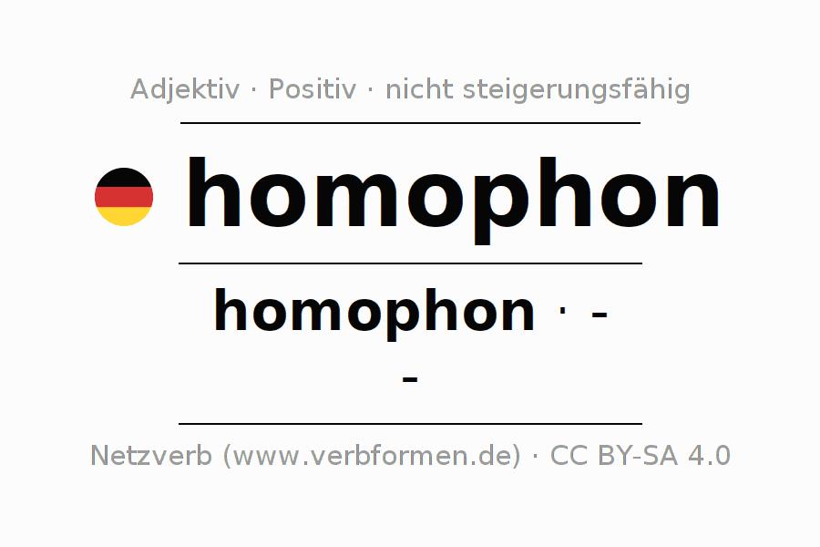 Erfreut Homophon Arbeitsblatt Galerie - Mathe Arbeitsblatt ...
