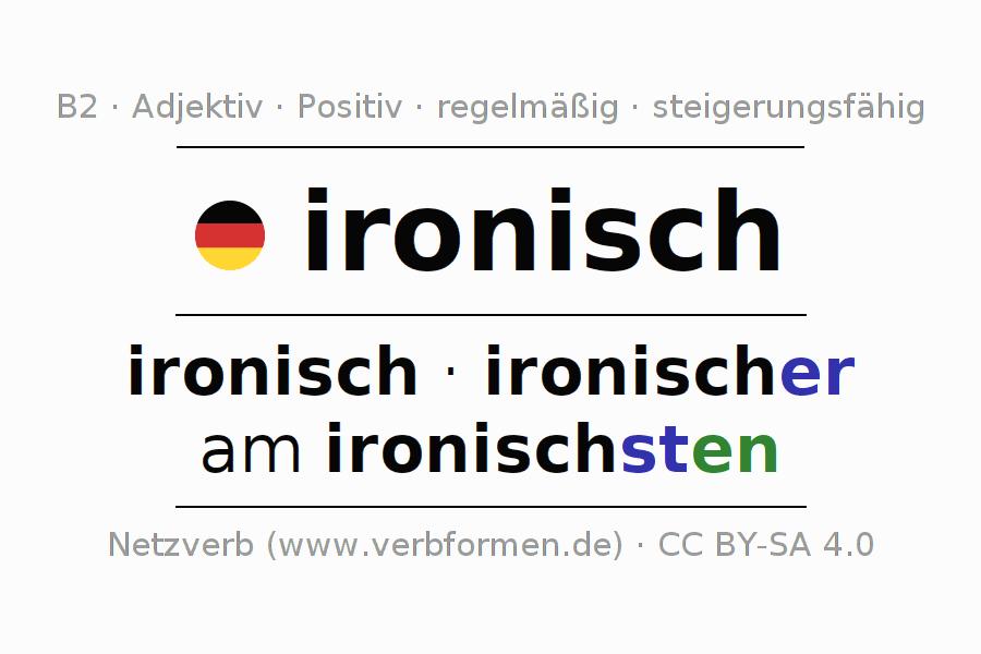 Amazing Wirtschaft Arbeitsblatt High School Ensign - Kindergarten ...