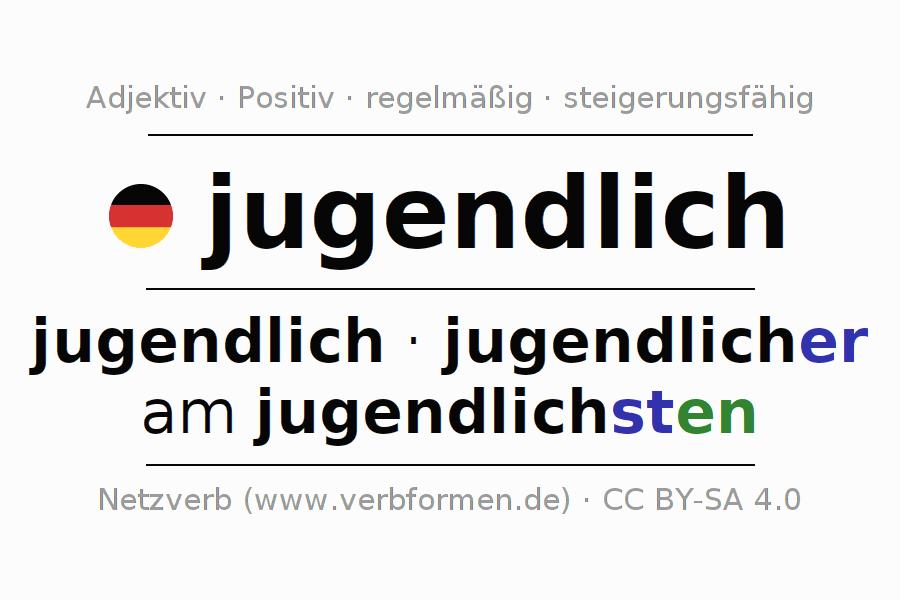 Deklination jugendlich   Alle Formen, Steigerung, Tabellen ...
