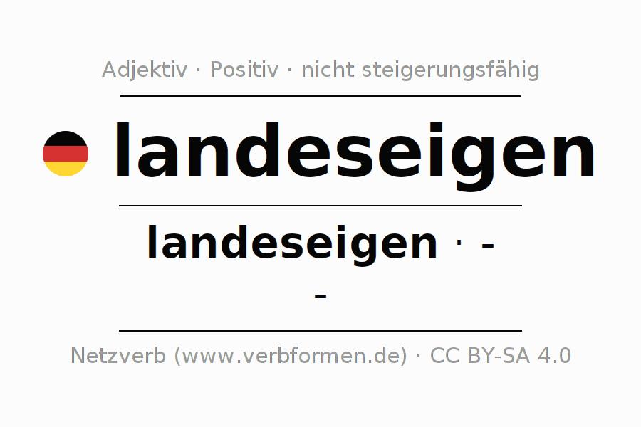 Deklination Landeseigen Alle Formen Steigerung Tabellen Und