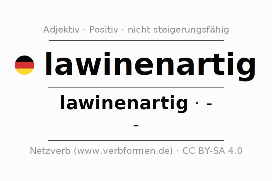 Deklination | lawinenartig | Alle Formen, Steigerung, Tabellen und ...