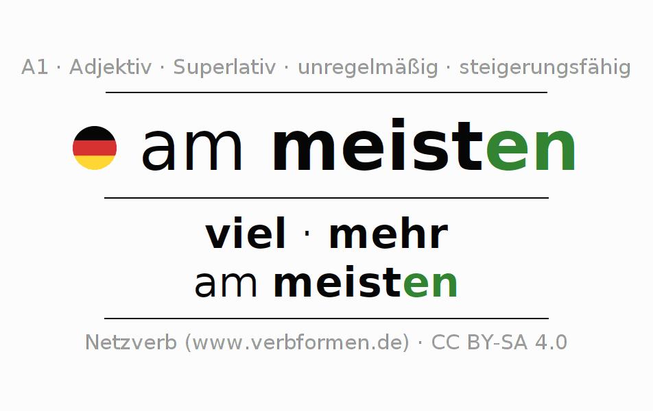 Niedlich Vergleichsund Superlative Adjektive Arbeitsblatt Galerie ...