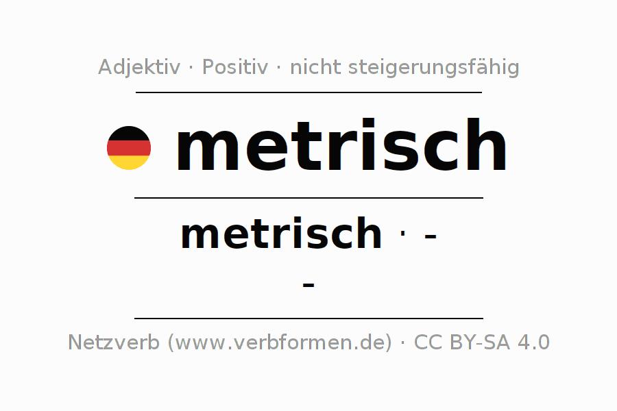 Gemütlich Schneid Praxis Arbeitsblatt Kindergarten Fotos ...