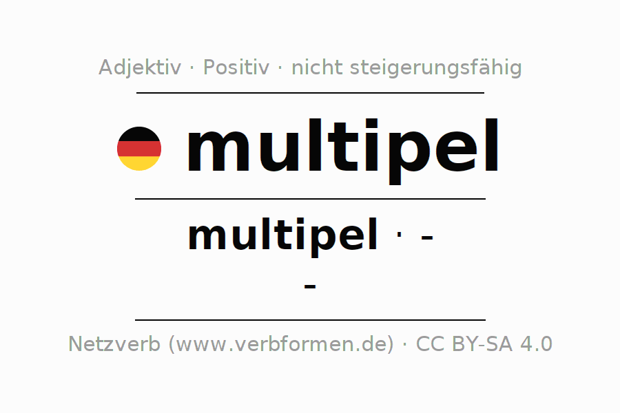 Outstanding Arbeitsblatt Für Suffixe Mold - Kindergarten ...