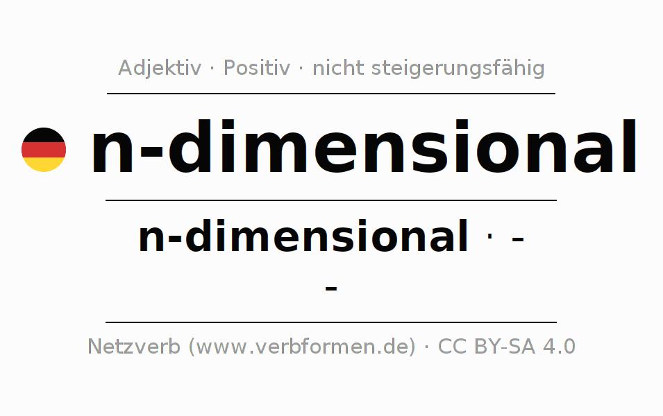 Charmant 3 Dimensionale Arbeitsblatt Bilder - Arbeitsblatt Schule ...