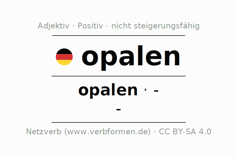 Schön Nomen Suffixe Arbeitsblatt Galerie - Mathe Arbeitsblatt ...