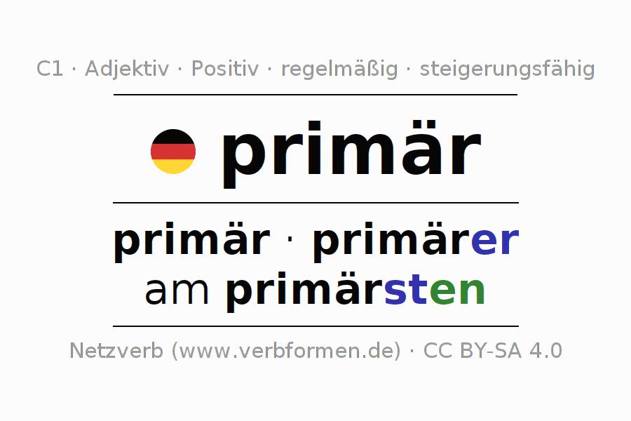 Schön Primäre Drei Mathematik Zeitgenössisch - Mathematik ...