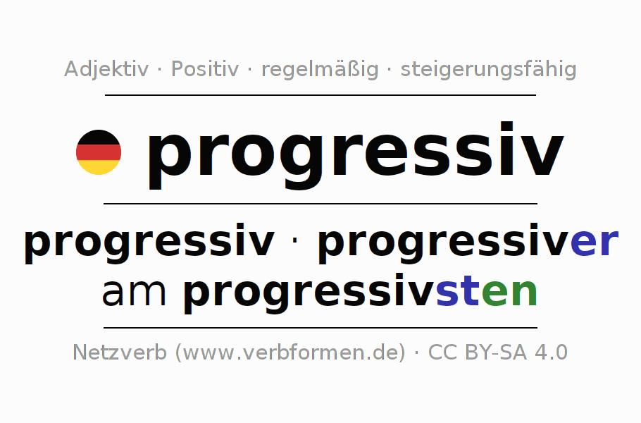 Deklination | progressiv | Alle Formen, Steigerung, Tabellen und ...