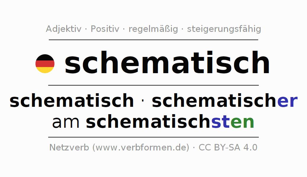 Groß Timersymbol Schematisch Bilder - Elektrische Schaltplan-Ideen ...