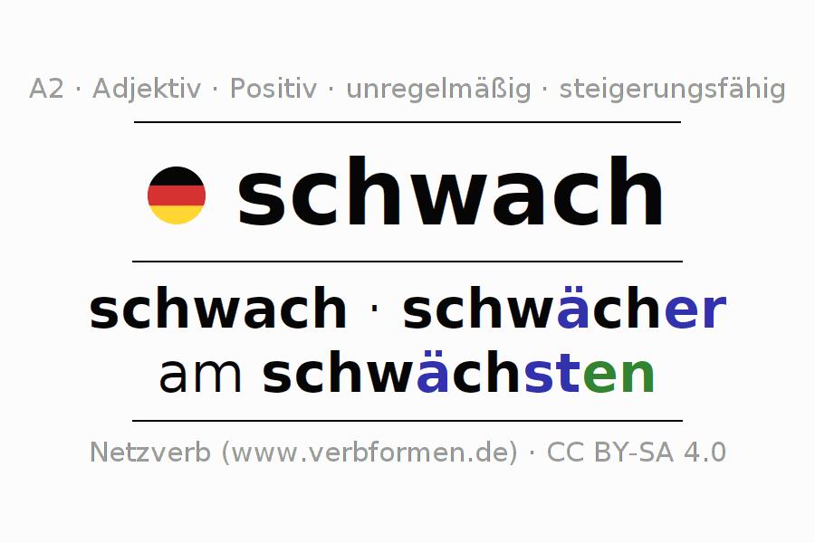 Großzügig Pdf Arbeitsblatt Auf Adjektive Fotos - Super Lehrer ...