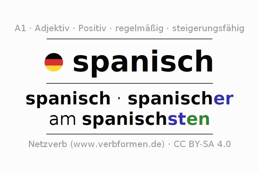 Deklination | spanisch | Alle Formen, Steigerung, Tabellen und Downloads