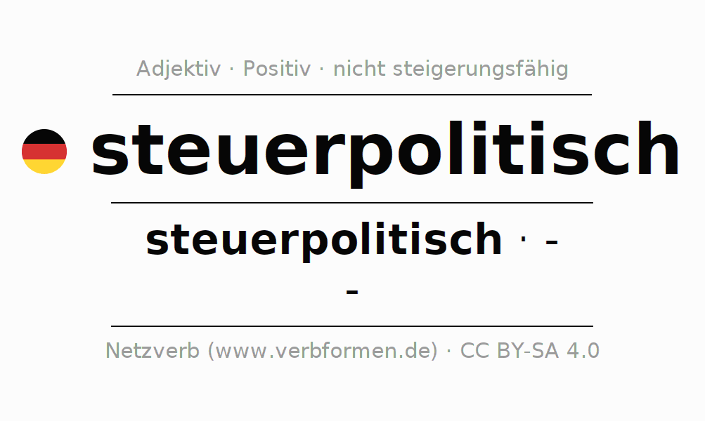 Deklination | steuerpolitisch | Alle Formen, Steigerung, Tabellen ...
