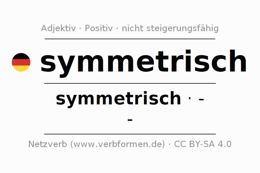 Deklination   symmetrisch   Alle Formen, Steigerung, Tabellen und ...