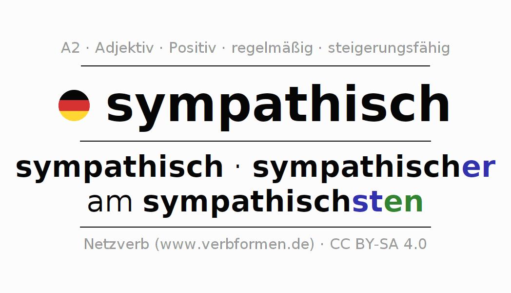 Deklination | sympathisch | Alle Formen, Steigerung, Tabellen und ...