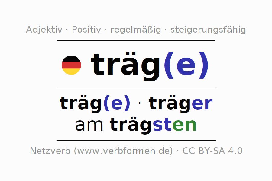 Atemberaubend Trägheit Arbeitsblatt Ideen - Super Lehrer ...