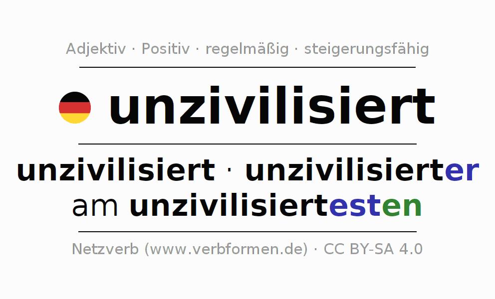 Ziemlich Zivildienst Arbeitsblatt Ideen - Super Lehrer ...