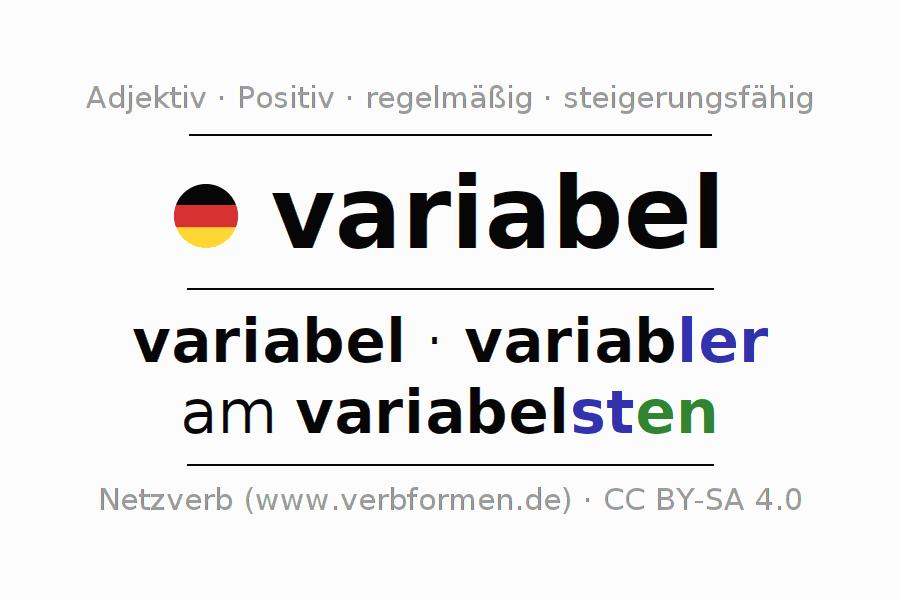 Deklination   variabel   Alle Formen, Steigerung, Tabellen und Downloads