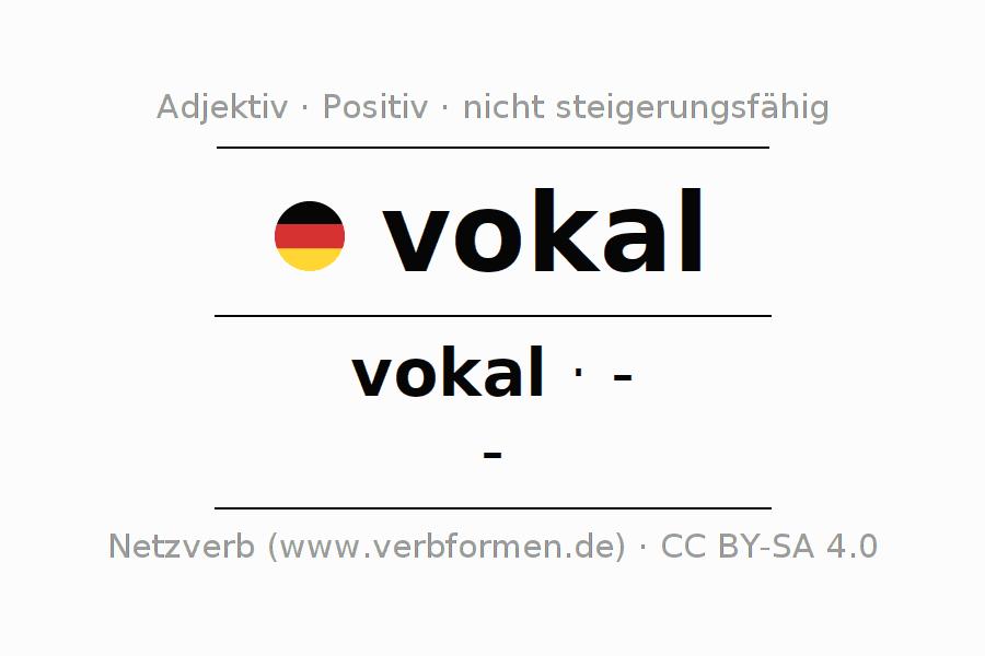 Gemütlich Vokal A Arbeitsblatt Für Kindergärten Ideen - Mathe ...