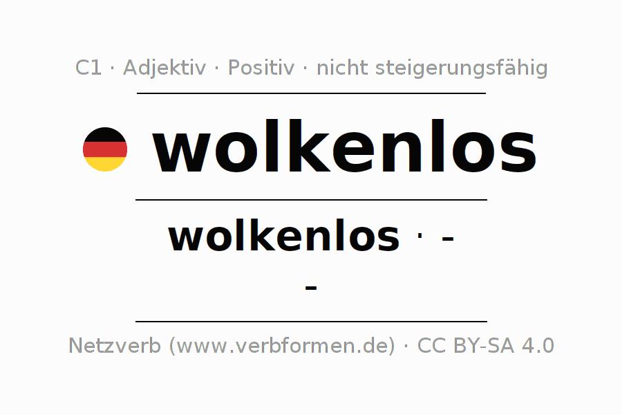 Charmant Spanisch Substantiv Adjektiv Vereinbarung Arbeitsblatt ...