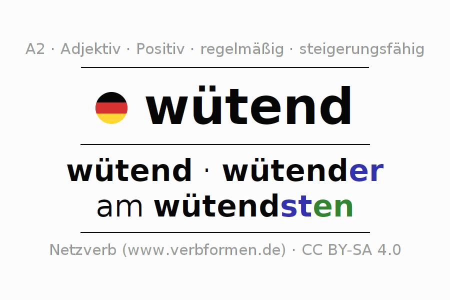 Atemberaubend Pronomen Identifizierungs Arbeitsblatt Zeitgenössisch ...