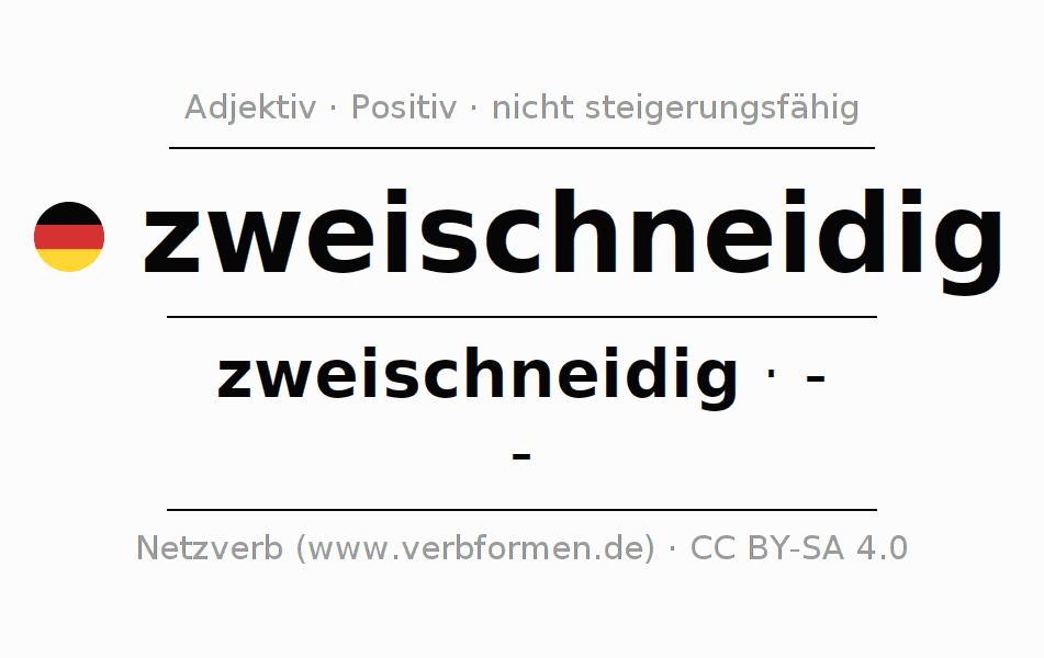 Nett Form Arbeitsblatt Schneid Ideen - Mathe Arbeitsblatt - urederra ...