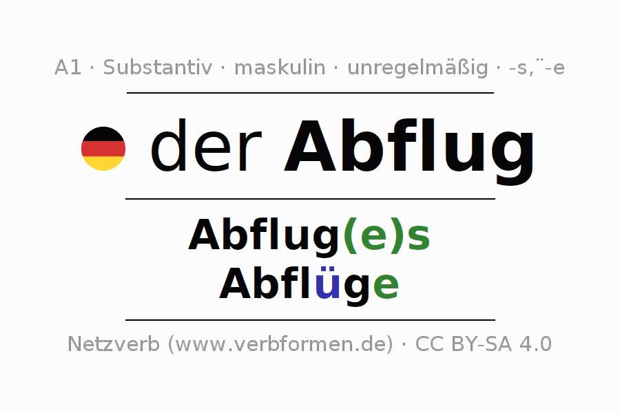 Nett Kollektiv Substantive Arbeitsblatt Klasse 5 Bilder - Mathe ...