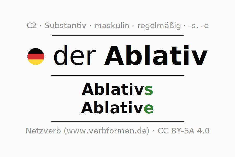 Deklination | Ablativ | Alle Formen, Plural, Regeln und Downloads