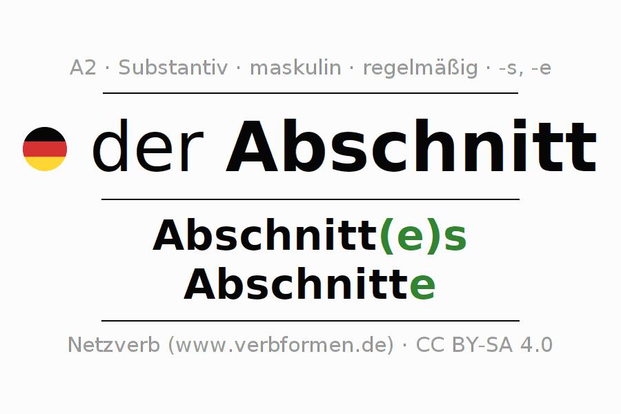 Niedlich Gesunde Ernährung Ks1 Arbeitsblatt Ideen - Arbeitsblätter ...