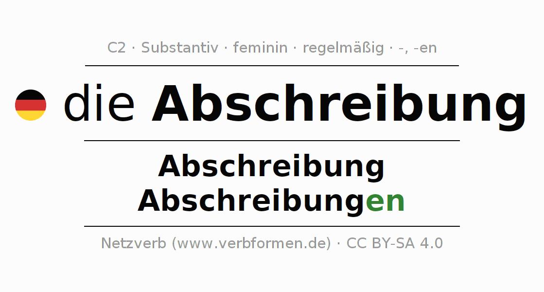 Berühmt Comma Praxis Arbeitsblatt Zeitgenössisch - Arbeitsblätter ...