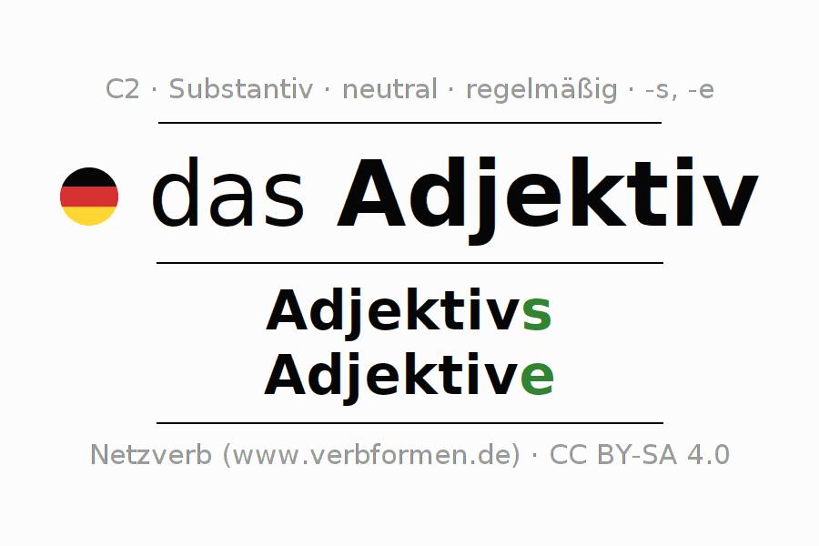 Deklination Adjektiv | Alle Formen, Plural, Regeln, Sprachausgabe
