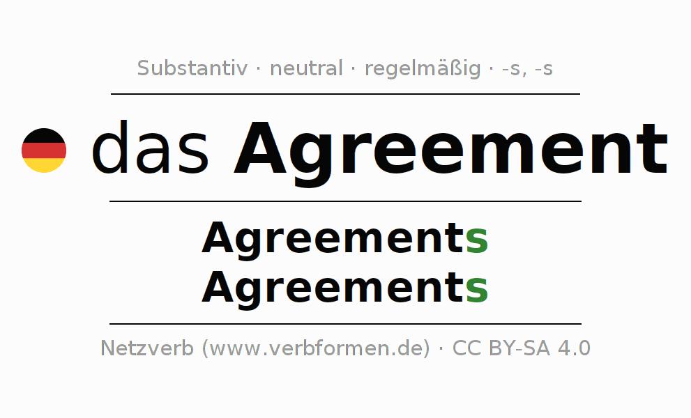 Agreements | Deklination Agreement Alle Formen Plural Regeln Und Downloads
