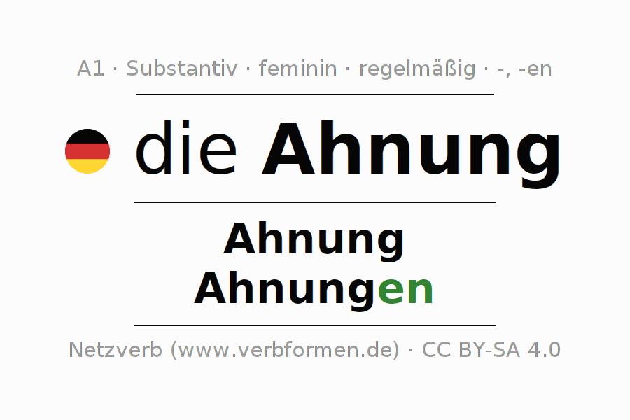 Wunderbar Factoring Durch Gruppierung Arbeitsblatt Algebra 1 Fotos ...