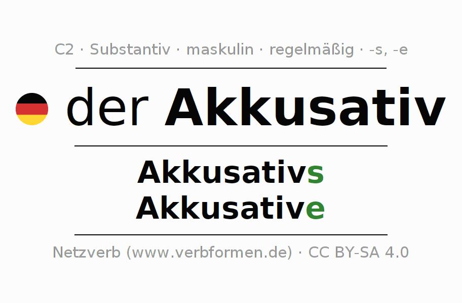 Deklination Akkusativ Alle Formen Plural Regeln Sprachausgabe