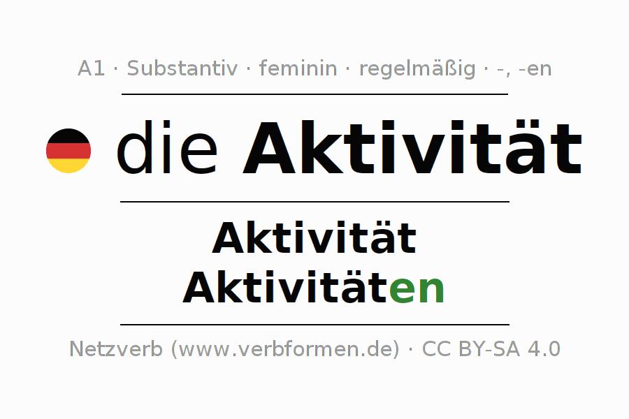 Deklination Aktivität | Alle Formen, Plural, Regeln, Sprachausgabe