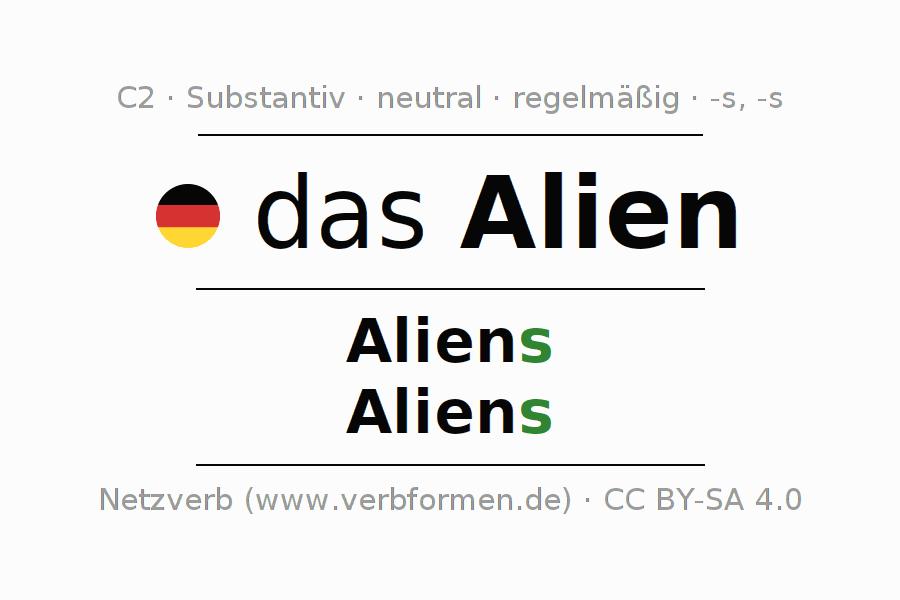 Deklination | Alien | Alle Formen, Plural, Regeln und Downloads