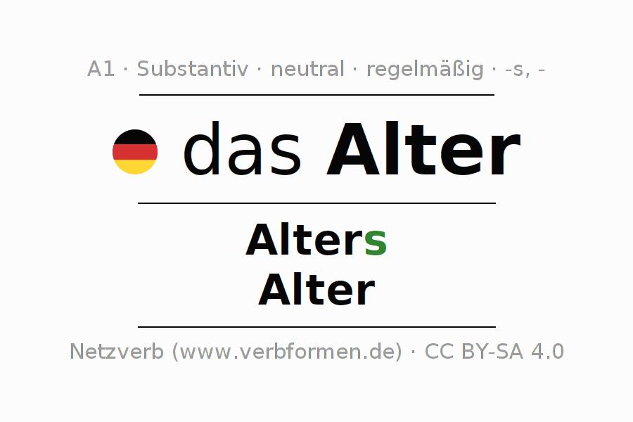 Atemberaubend Vorschularbeitsblätter Im Alter Von 4 Frei ...