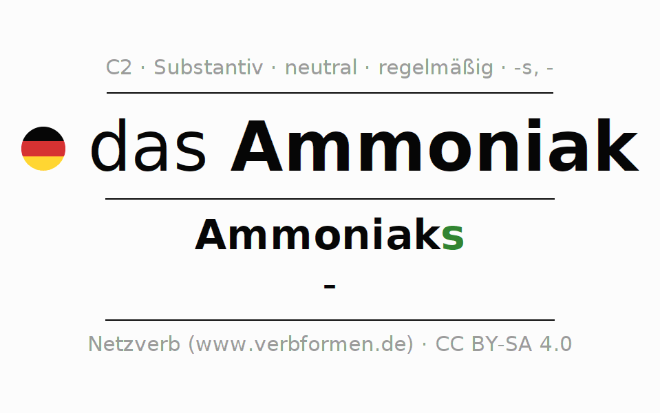 Deklination | Ammoniak | Alle Formen, Plural, Regeln und Downloads