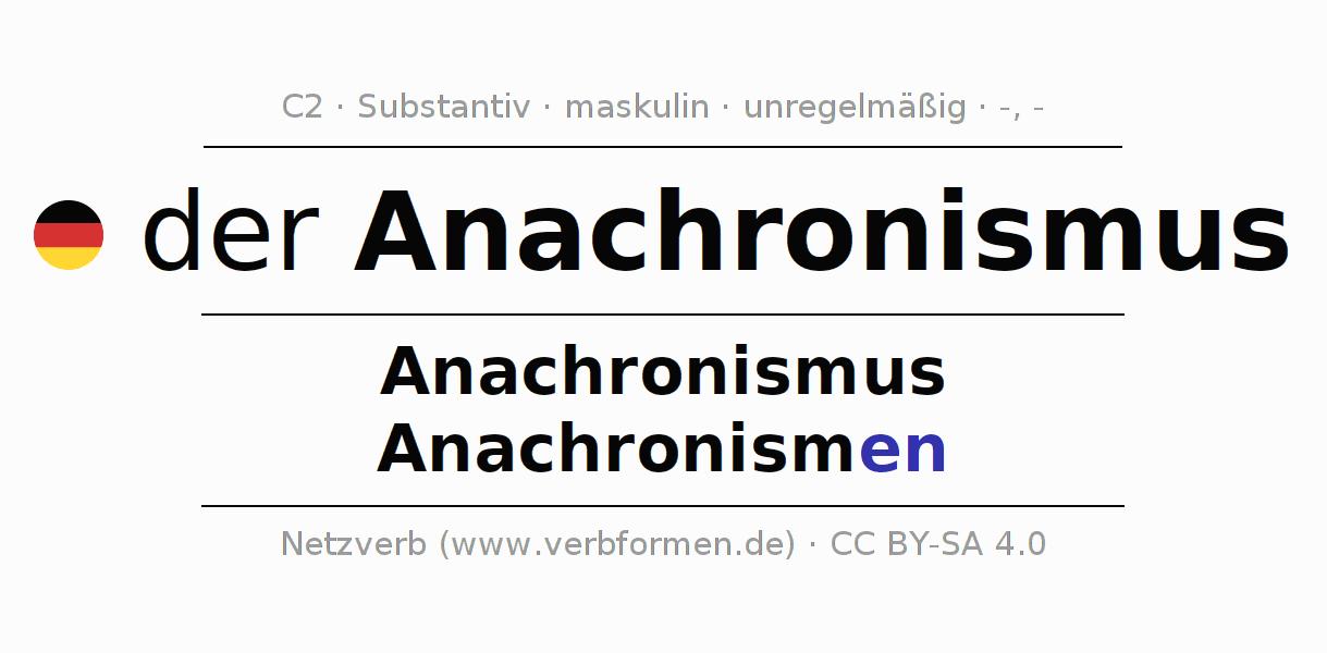 Deklination | Anachronismus | Alle Formen, Plural, Regeln und Downloads